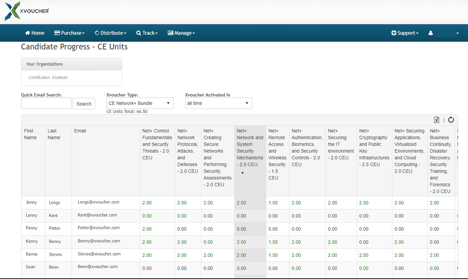 Customer CE Tracking