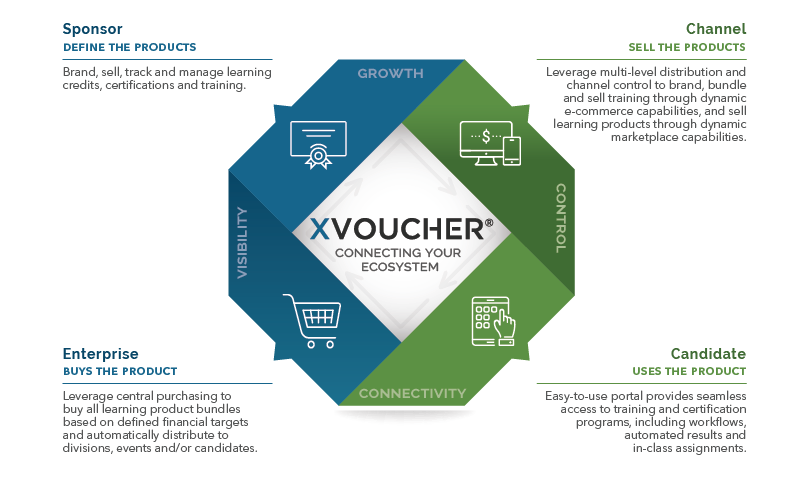 Xvoucher Infographic Mayb final.png